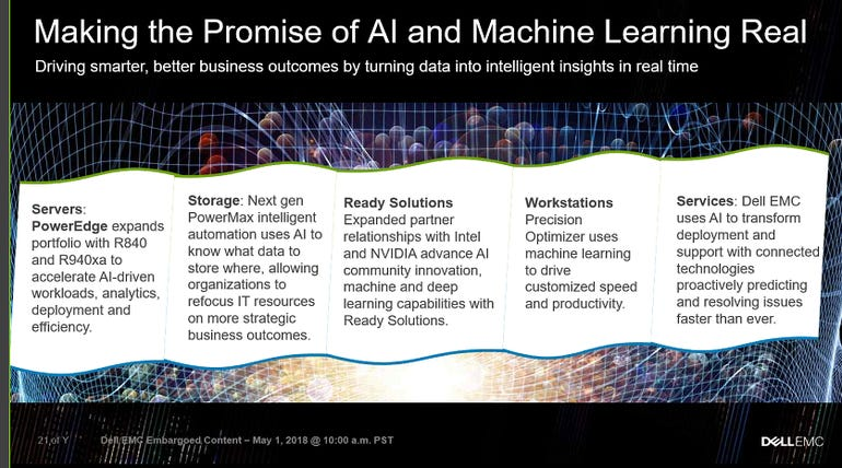 dell-ai-slide.png