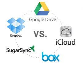Cloud Storage - FixYa Report sugarsync google drive dropbox icloud box