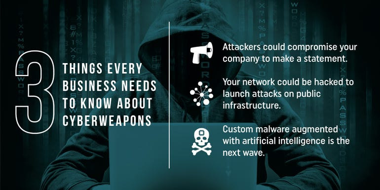 cyberweaponsgraphics1024x512.jpg