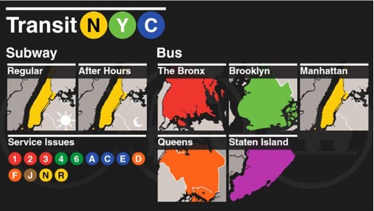 Transit NY