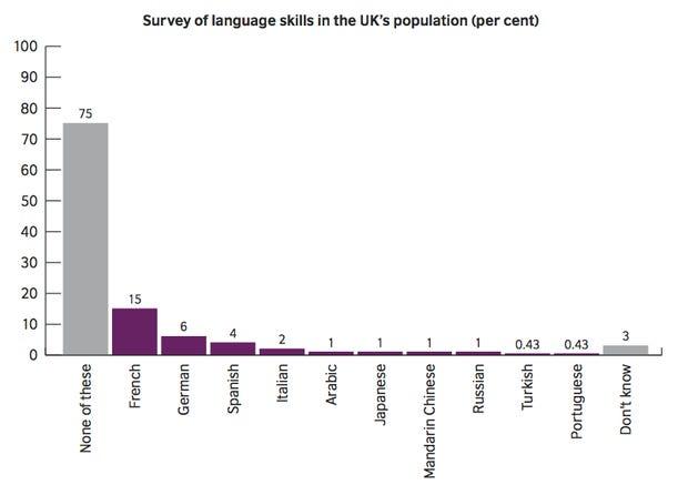 graph-languages-uk.png