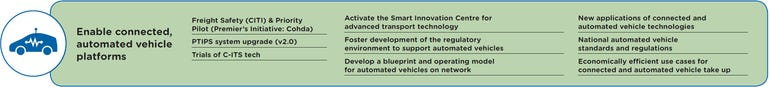 transport-enabled-automated-vehicles-large.png