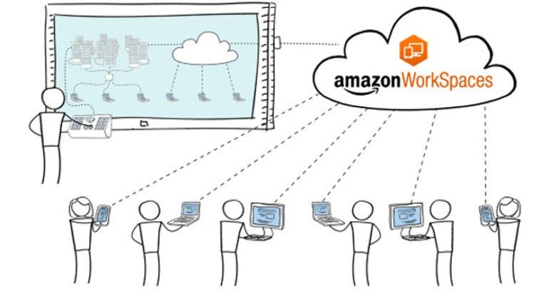 amazon-workspaces-cartoon