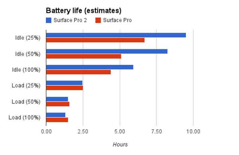 sp2-battery