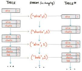 streams-table-duality-03.jpg