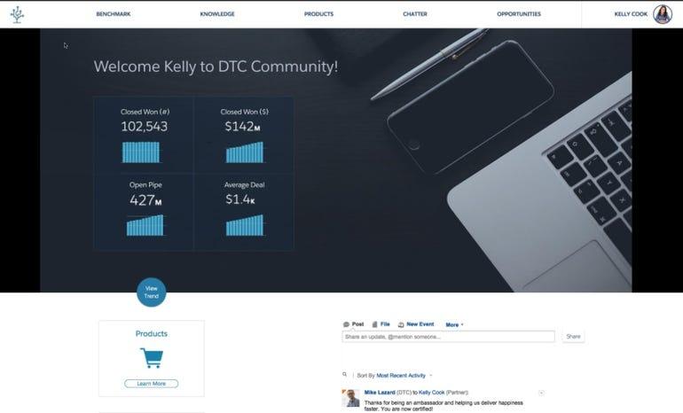 analytics-for-community-cloud-screen-1.jpg