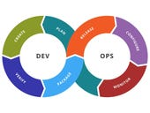 Why it's time to cash a ticket to the DevOps revolution