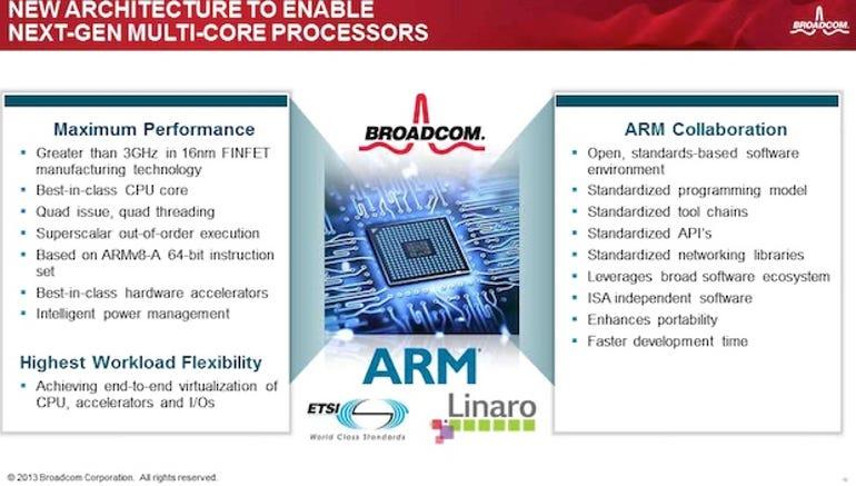zdnet-broadcom-arm-processor