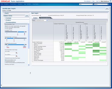 Fusion CRM Opportunity Management