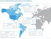 Salesforce.com report highlights social ad value hotspots on Facebook