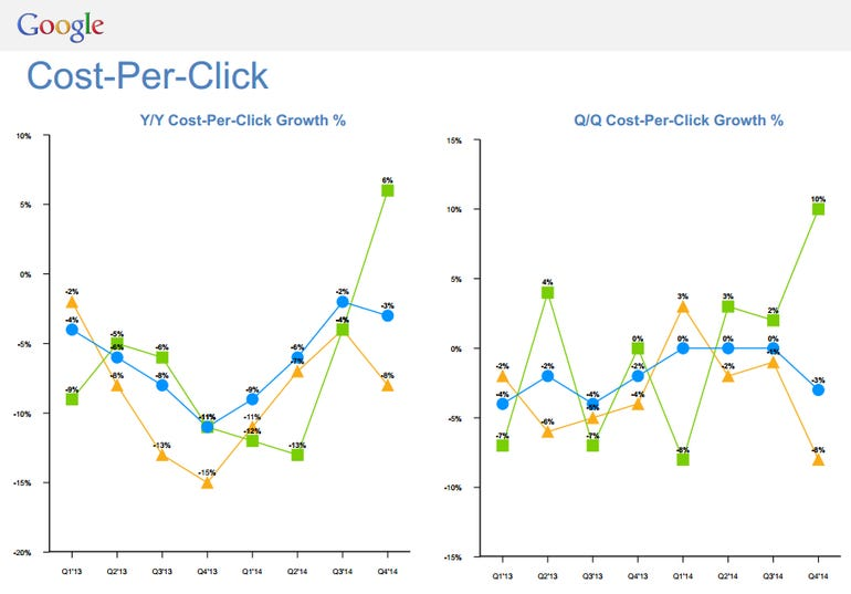 google-cost-per-click.png