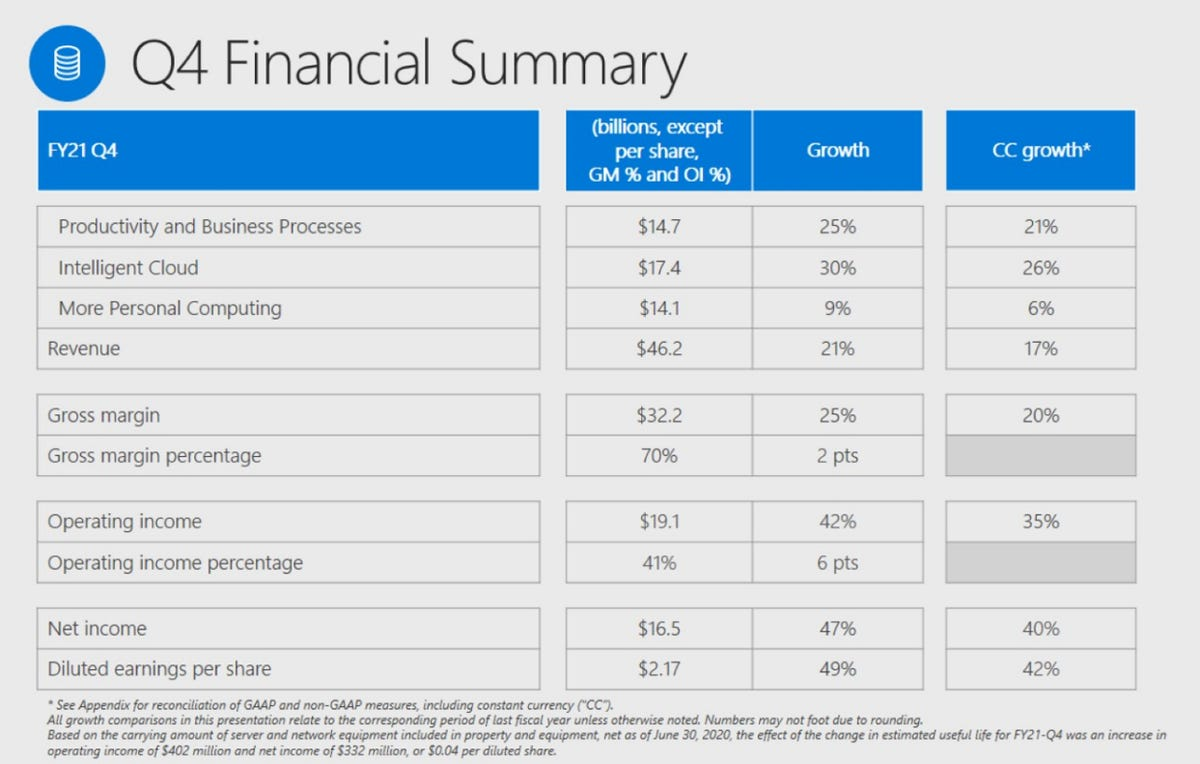 msft-q4-2021.png