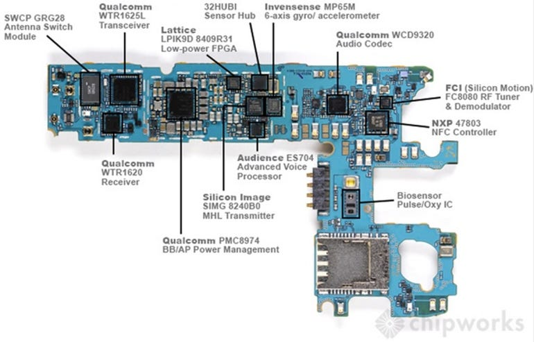 Inside the Samsung Galaxy S5