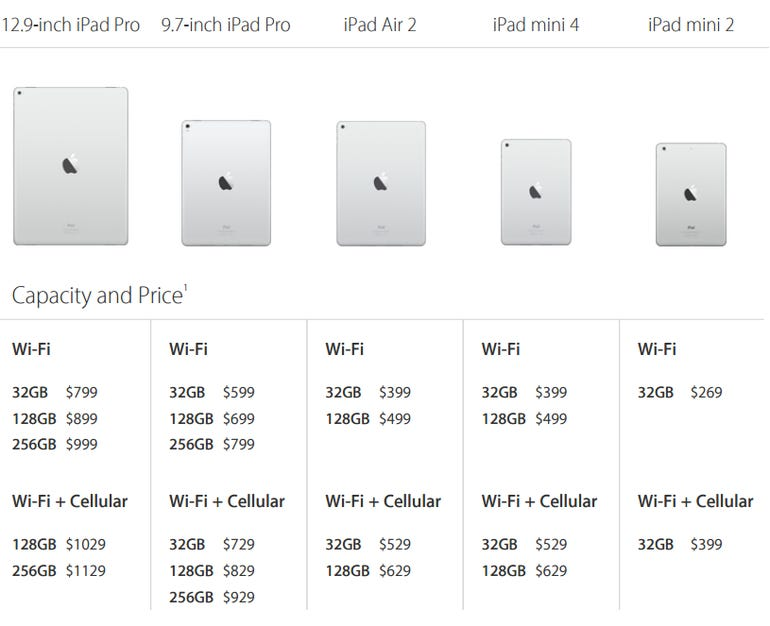 apple-ipad-old-lineup.png