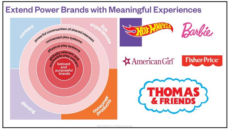 mattel-digital-brands.png
