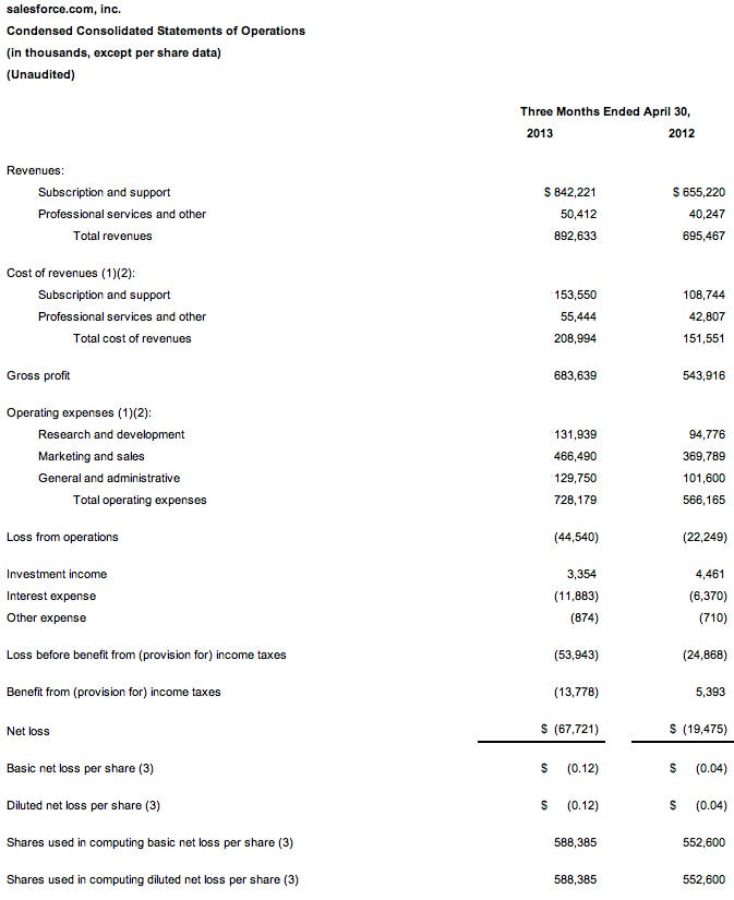 salesforce-1q14-earnings-table-operations-take2