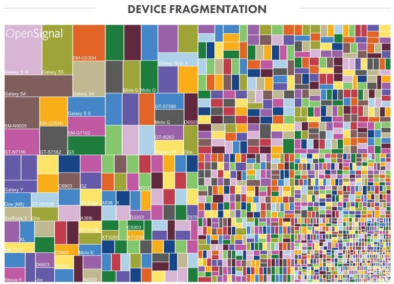android-fragmentation.jpg