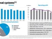 HP: Autonomy had 'serious accounting improprieties'