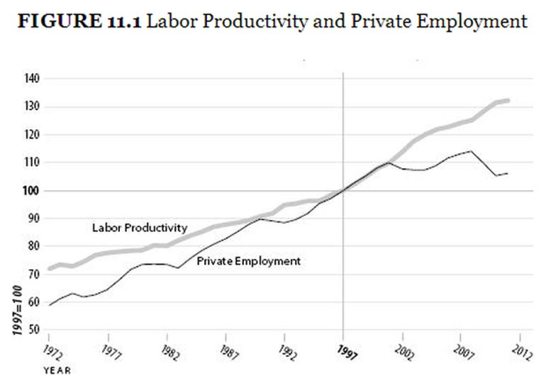 labor-productivity.png