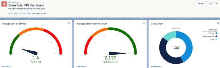 salesforce-iot-explorer-dash.png