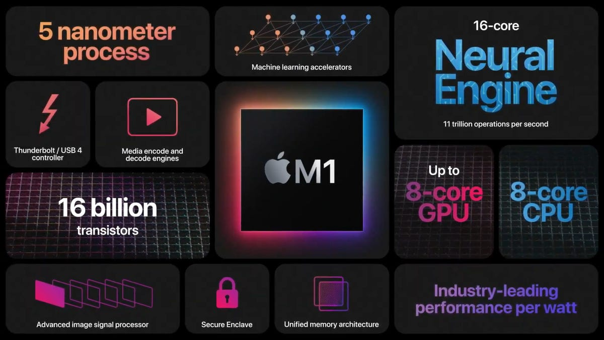 apple-m1-overview.png