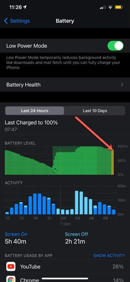 When was Low Power Mode on?