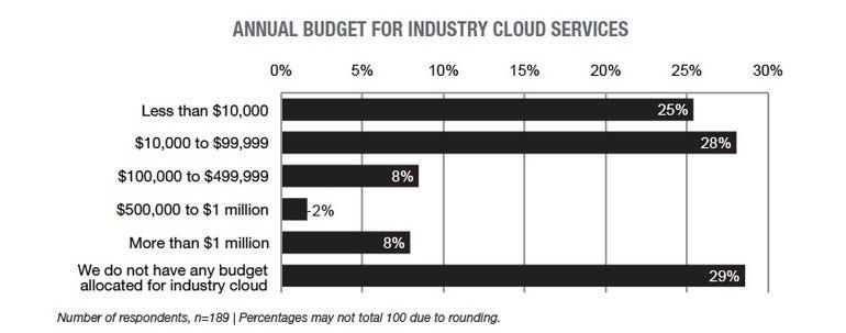 industry-budget-3.jpg