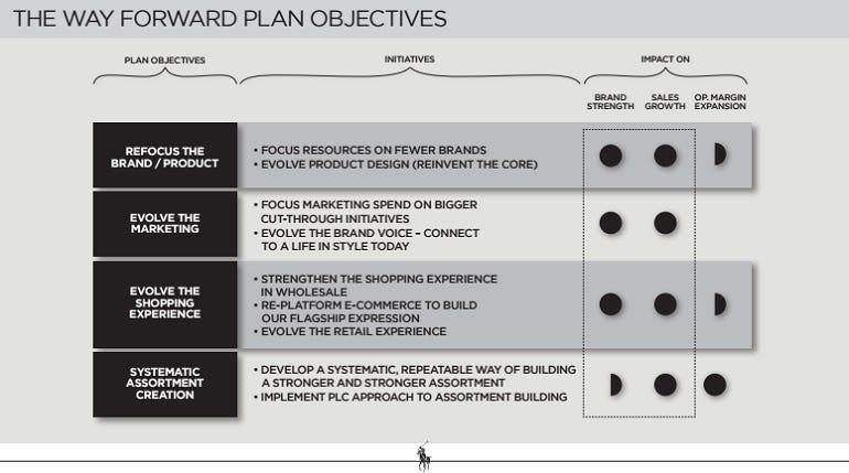 rl-way-forward-plan-1.png