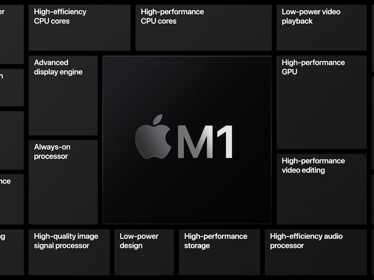 Apple pushes M1 competitive advantage with iPad Pro and iMac updates