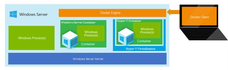 server-cloud-apr8-1-png-720x0.png