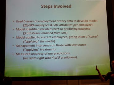 Predictive Analytic work steps - Copyright 2012 TechVentive, Inc.