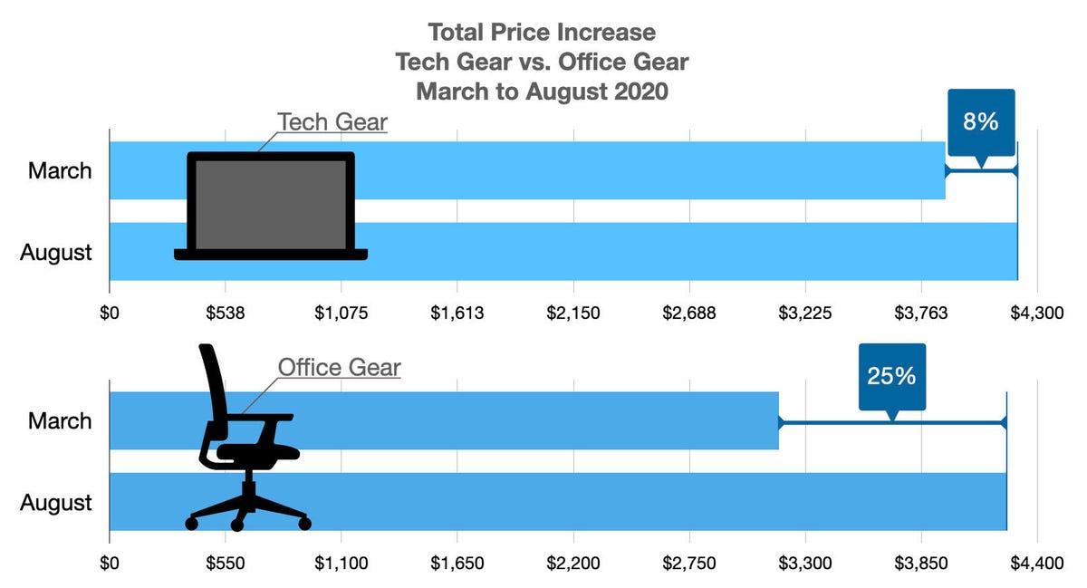 office-vs-tech.jpg