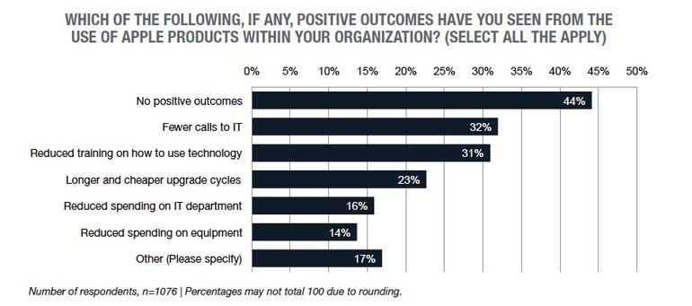 positive-outcomes.jpg