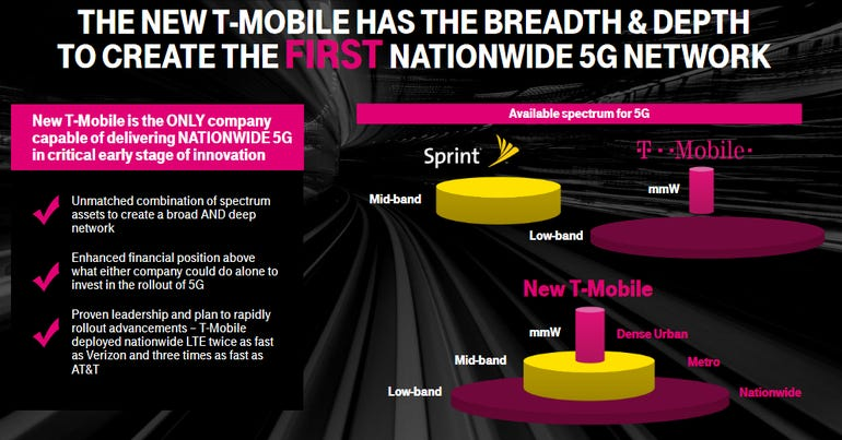 t-mobile-and-sprint-5g-plan.png
