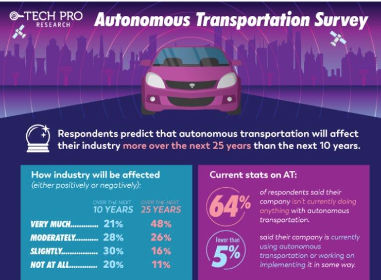 techpro-autonomous-driving-short.png