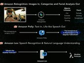 Amazon puts one-year moratorium on Rekognition facial recognition technology for police use