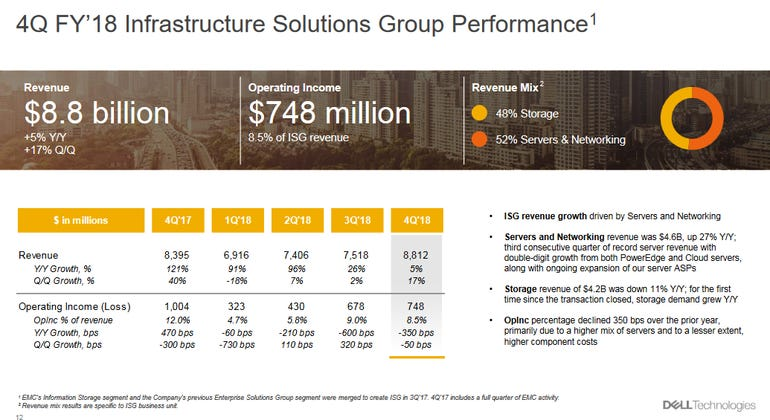 dell-q4-2018-isg-results.png