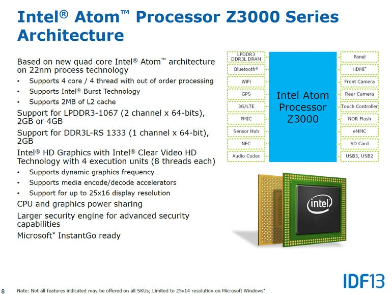 Can Intel Bay Trail break into tablets