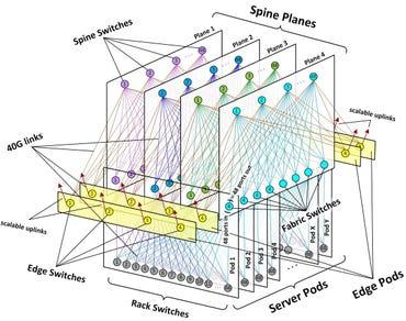 facebook-network-topology.jpg