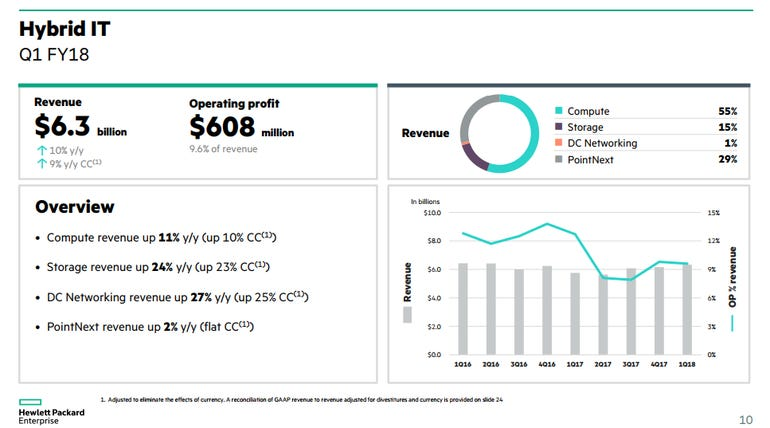 hpe-q1-2018-a.png