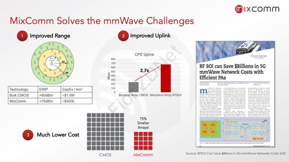 mixcomm-presentation-for-zdnet-slide-9.jpg