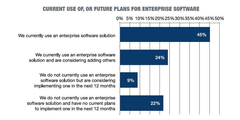 who-is-using-enterprise-software.png