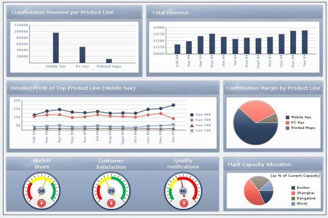 sap-business-suite-7-screenshots1.jpg