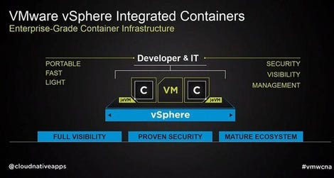 2015-vsphere-integrated-containers.jpg