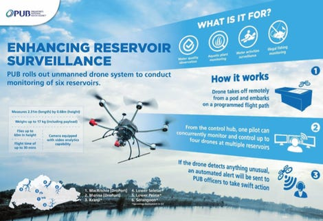 , Singapore sends out drones to watch over reservoirs, The Cyber Post