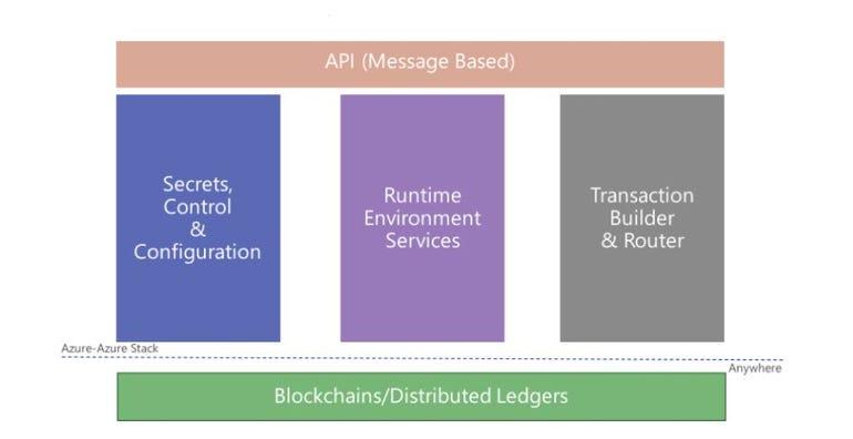 blockchainenterprisecontracts.jpg