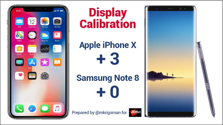 Note 8 Iphone X display calibration