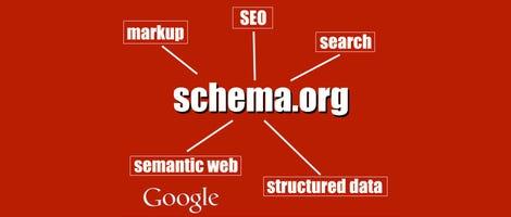 schemaorgattributes.png