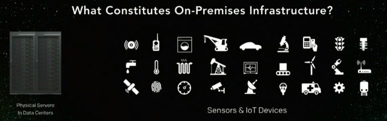 on-premise-iot.png