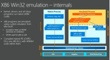 Intel seemingly hints of potential patent infringement around x86 emulation on ARM
